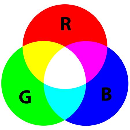 השפעת הצבעוניות באתר